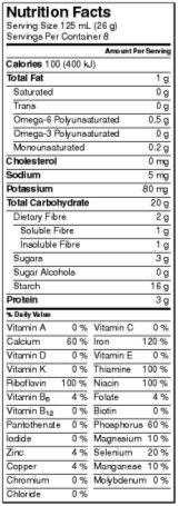 nutrition fact sample canada